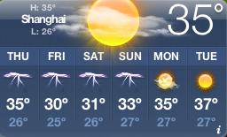 Wettervorhersage // 天气预报